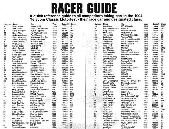 Name:  Telecom Motorfest 1994 #10 Entry List from Programme  top E J A Jabbar (2).jpg Views: 381 Size:  170.7 KB