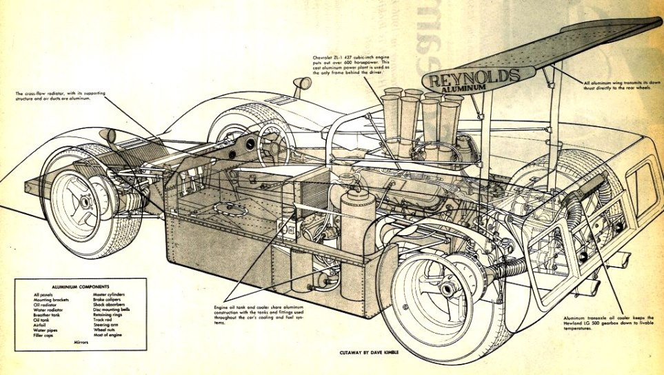 Name:  1969 McLaren M8B.Aluminium..jpg Views: 926 Size:  168.5 KB