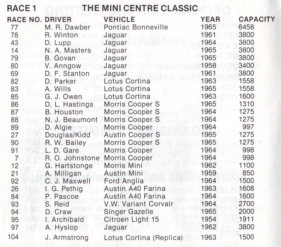 Name:  Dunedin Festival 1984 #81 Programme Race 1 Saloons  Annie Swain.jpg Views: 205 Size:  136.3 KB