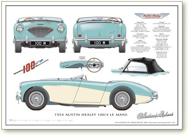 Name:  Austin Healey 1954 100;4 Le Mans [ M ] poster  12670351_647545578718037_6785016297648849059_n.jpg Views: 1011 Size:  39.5 KB