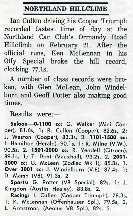 Name:  AH 100 #74 Northland Hillclimb 1965 100 J Kingdom Motorman G Woods .jpg Views: 250 Size:  82.7 KB