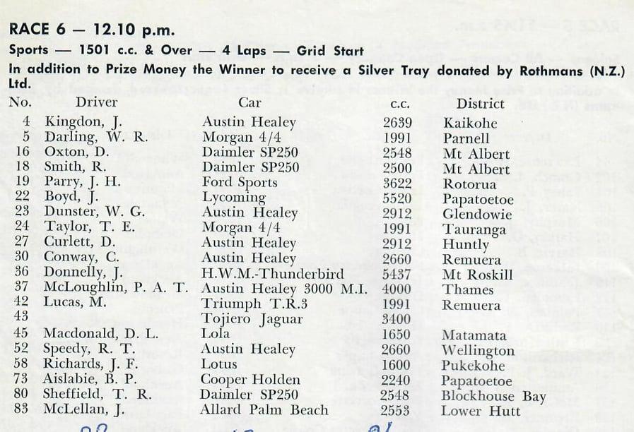 Name:  Pukekohe 1964 #27 Sports Car Race 6 1964 Graham Woods  .jpg Views: 669 Size:  98.5 KB