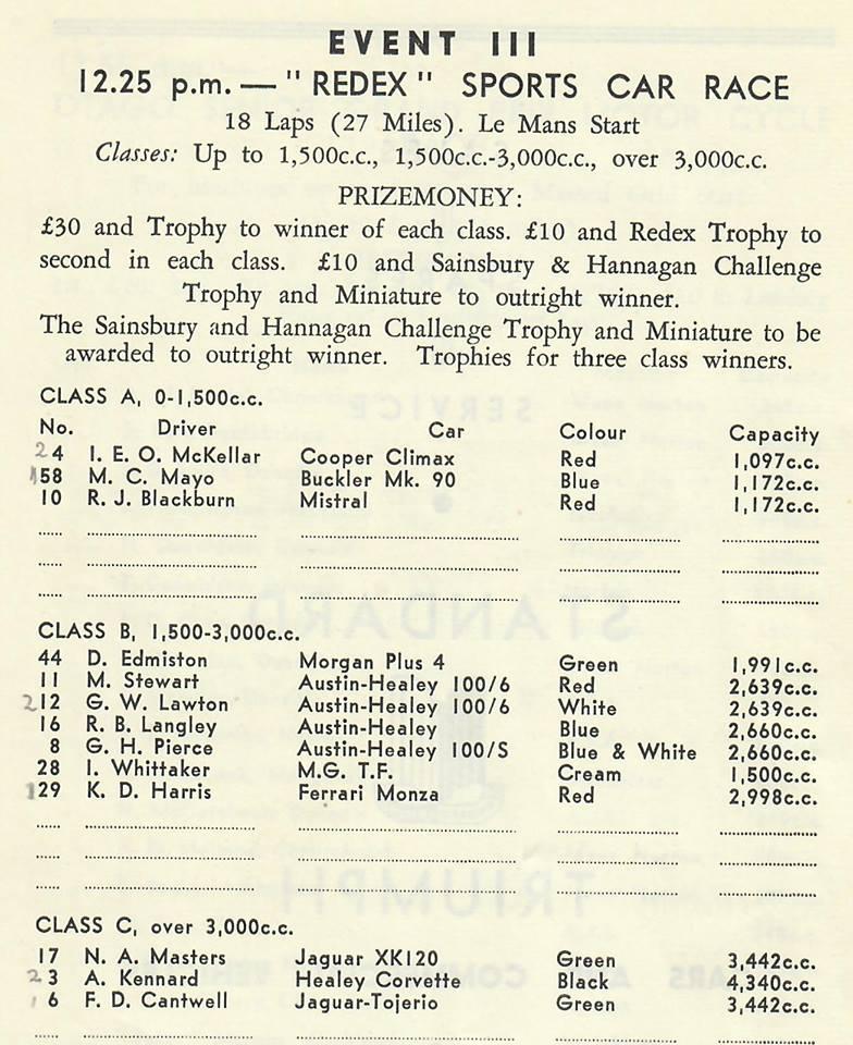 Name:  Dunedin 1958 #13 Event 3 Sports Car Races Entry List Jim Bennett Graham Woods .jpg Views: 200 Size:  123.9 KB