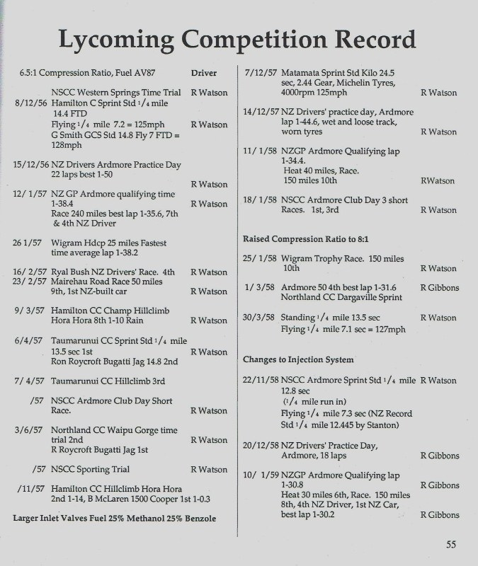 Name:  Lycoming Story #9A, Competition Record 1 CCI12112016_0001 (675x800).jpg Views: 86 Size:  153.8 KB