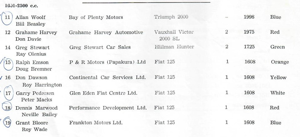 Name:  Pukekohe 1970 #004 B and H Entry List 1601 - 2500 Graham Woods.jpg Views: 89 Size:  75.9 KB