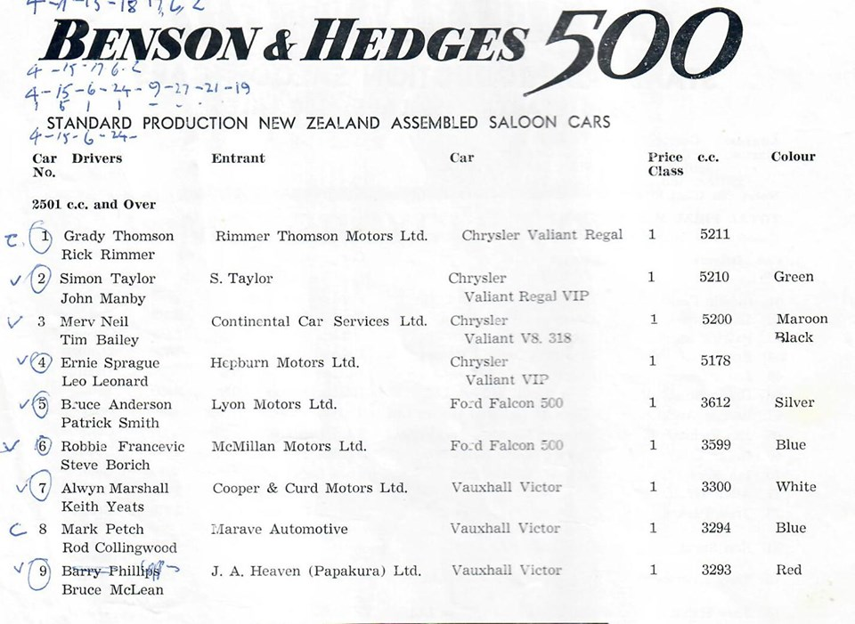 Name:  Pukekohe 1970 #005 B and H Entry List 2501 and over Graham Woods.jpg Views: 84 Size:  122.2 KB