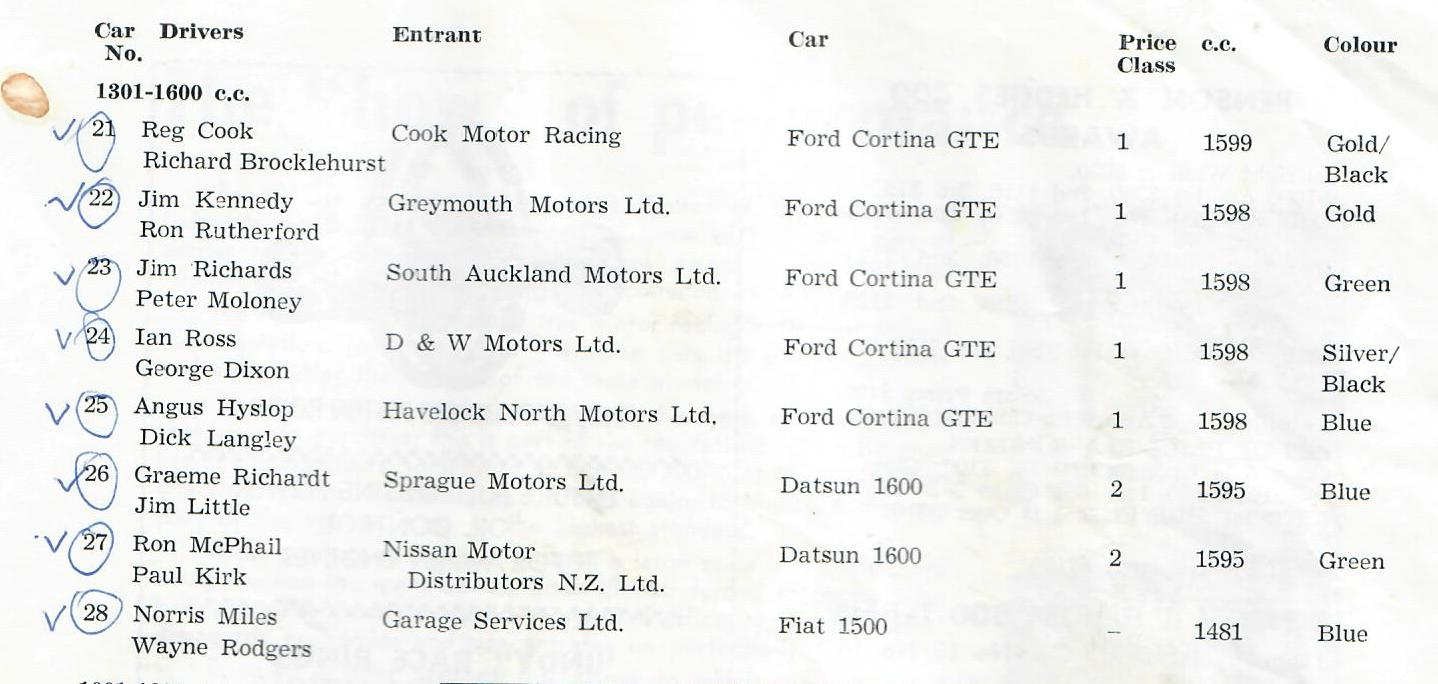 Name:  Pukekohe 1970 #007 B and H Entry List 1301 - 1600 copy 2 Graham Woods.jpg Views: 83 Size:  102.6 KB