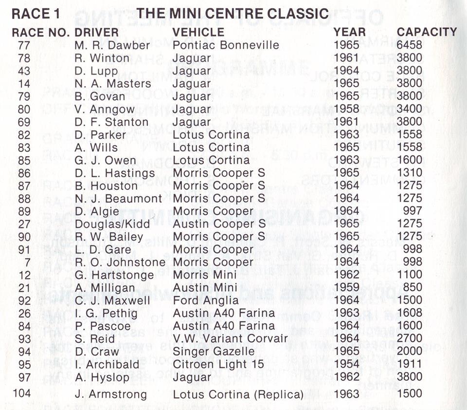 Name:  Dunedin Festival 1984 #81 Programme Race 1 Saloons  Annie Swain.jpg Views: 494 Size:  136.3 KB