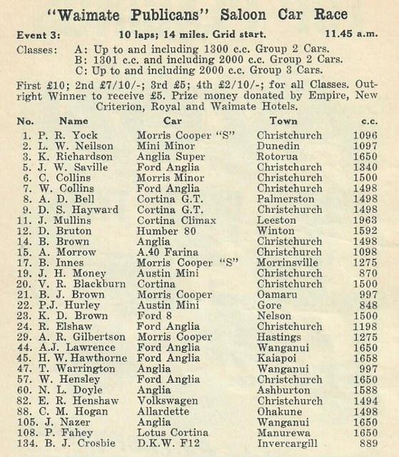 Name:  Motor Racing Waimate #23 B 1965 Saloon car entry list Graham Woods  (559x640).jpg Views: 444 Size:  162.5 KB