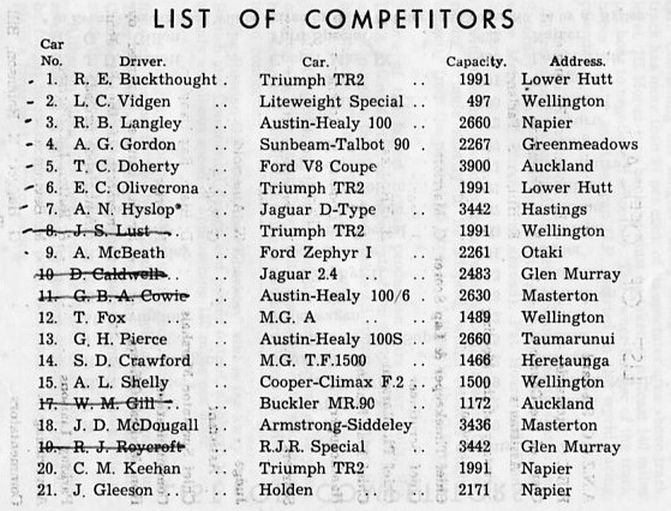 Name:  Motor Racing Napier #21 Centennial Races Ahuriri 1958 All Cars entry  1 Milan Fistonic.jpg Views: 341 Size:  119.7 KB
