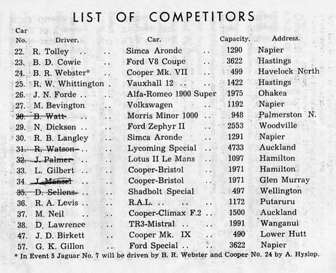 Name:  Motor Racing Napier #22 Centennial Races Ahuriri 1958 All Car entry list contd Milan Fistonic.jpg Views: 341 Size:  118.9 KB