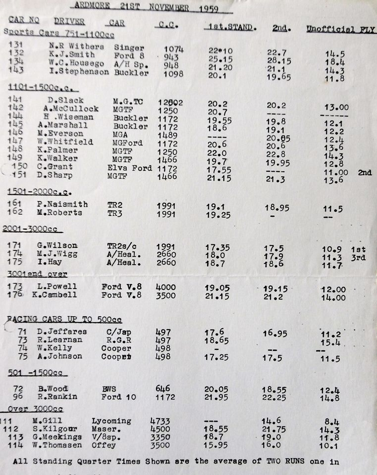 Name:  Ardmore 21 Nov 1959 results - Jim Short 12360359_1060592630647190_7251023492982405559_n.jpg Views: 430 Size:  140.4 KB