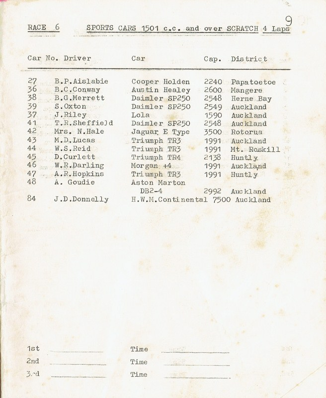 Name:  Programme Auckland CC Autumn 1964 T Sheffield racing - John Hatton CCI16092015 (656x800).jpg Views: 682 Size:  124.9 KB