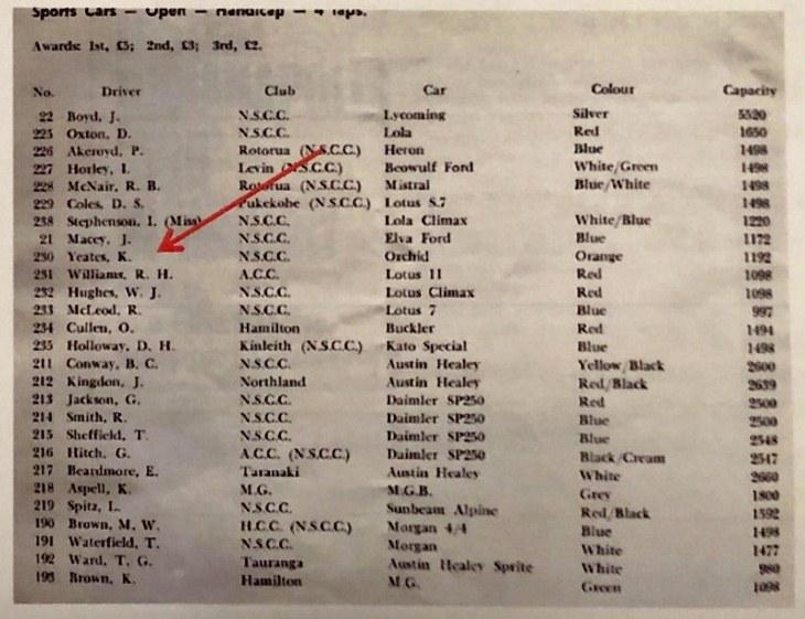 Name:  NSCC 1966 #124 Orchid Special Events Pukekohe Entry Lists 1 - 4 = 4 Richard Sandman (800x588).jpg Views: 241 Size:  121.4 KB