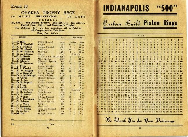 Name:  Ohakea 1954 #188 1954 Trophy Races Event 10 Trophy Entry - Lap Chart P38 - 39 B Dyer CCI29072020.jpg Views: 33 Size:  173.5 KB